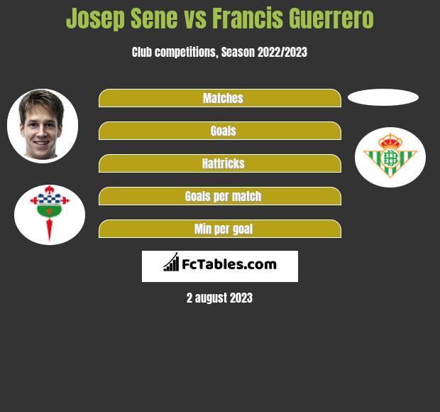 Josep Sene vs Francis Guerrero infographic