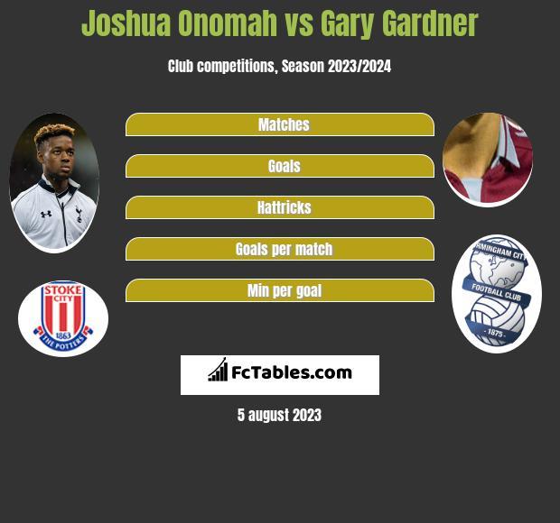 Joshua Onomah vs Gary Gardner infographic