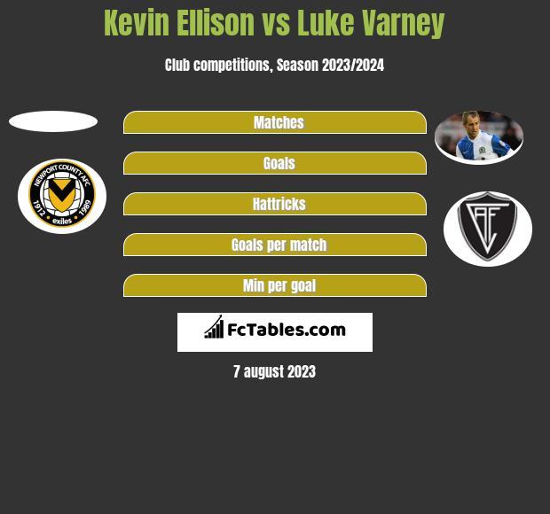 Kevin Ellison vs Luke Varney h2h player stats
