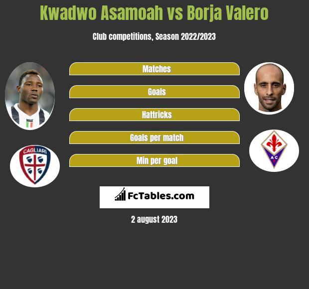 Kwadwo Asamoah vs Borja Valero infographic