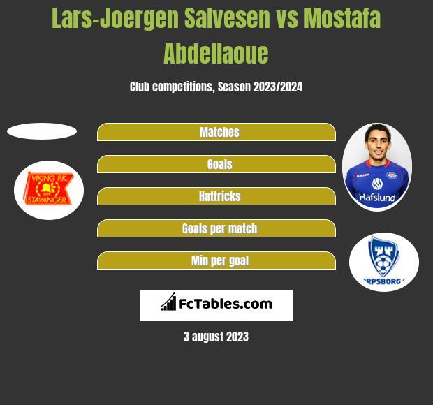 Lars-Joergen Salvesen vs Mostafa Abdellaoue h2h player stats