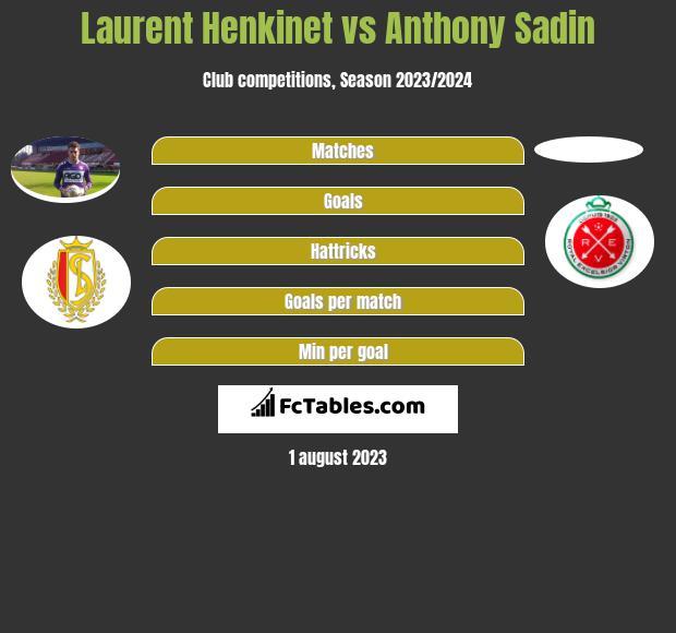 Laurent Henkinet vs Anthony Sadin infographic