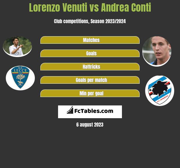 Lorenzo Venuti vs Andrea Conti infographic