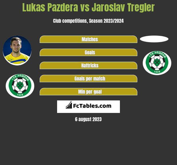 Lukas Pazdera vs Jaroslav Tregler infographic
