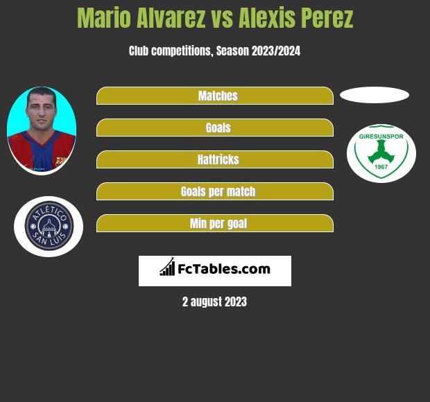 Mario Alvarez vs Alexis Perez infographic