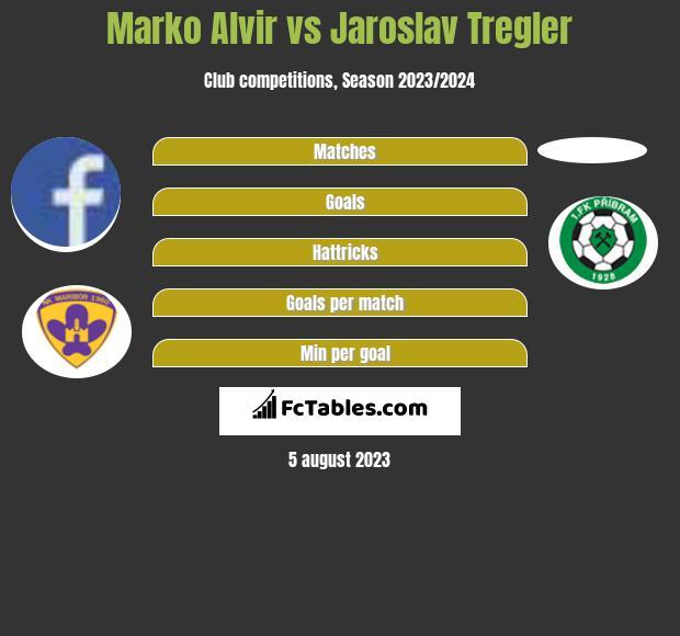 Marko Alvir vs Jaroslav Tregler infographic
