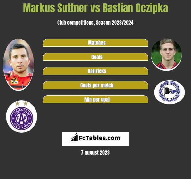 Markus Suttner vs Bastian Oczipka infographic