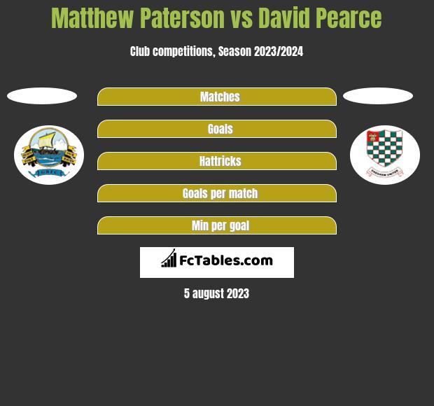 Matthew Paterson vs David Pearce h2h player stats