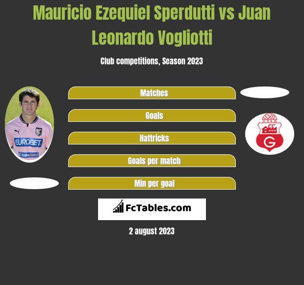 Mauricio Ezequiel Sperdutti vs Juan Leonardo Vogliotti infographic