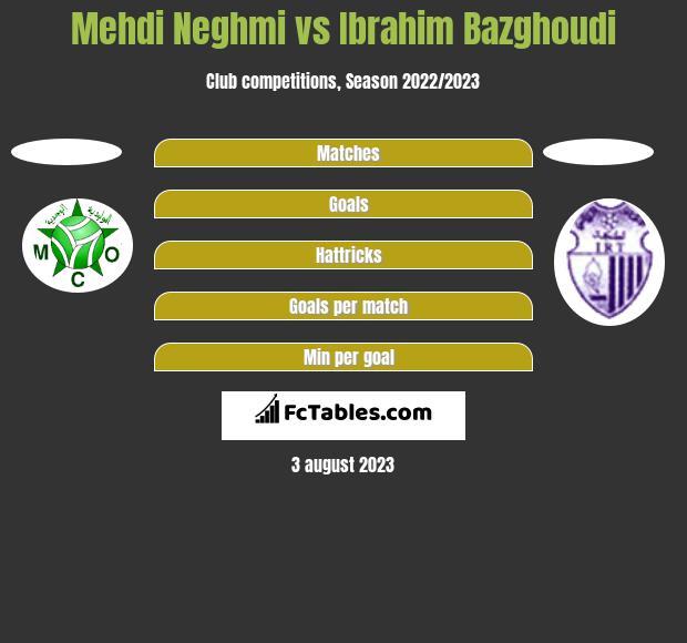 Mehdi Neghmi vs Ibrahim Bazghoudi h2h player stats
