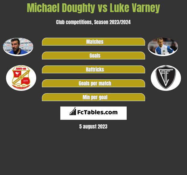 Michael Doughty vs Luke Varney infographic