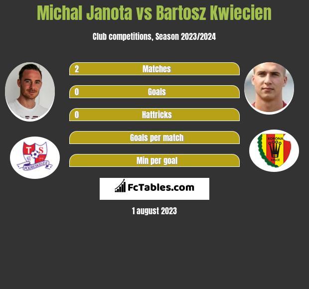 Michal Janota Vs Bartosz Kwiecien