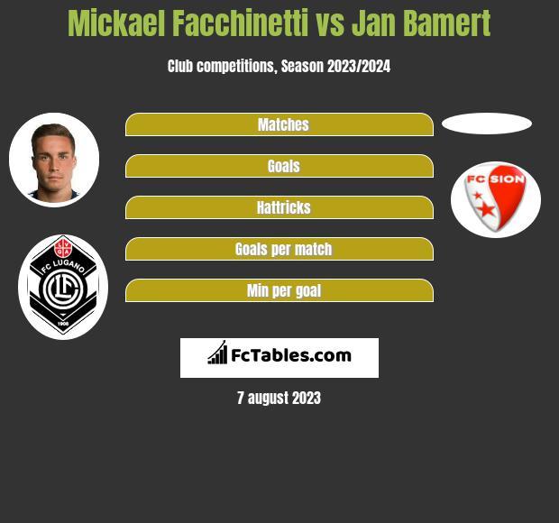 Mickael Facchinetti vs Jan Bamert infographic