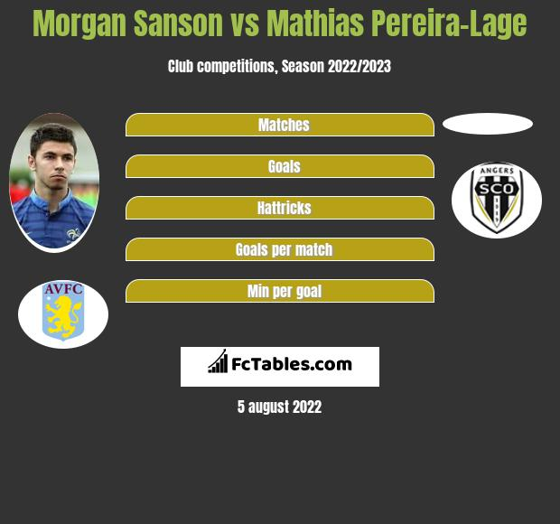 Morgan Sanson vs Mathias Pereira-Lage infographic
