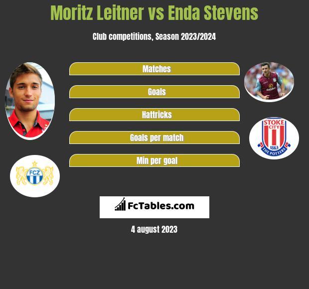 Moritz Leitner vs Enda Stevens infographic