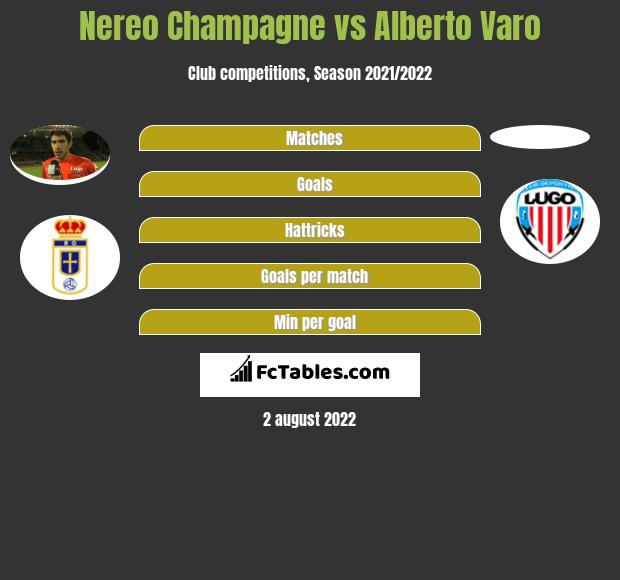 Nereo Champagne infographic statistics for Lugo