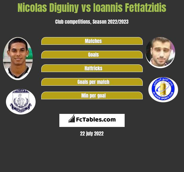 Nicolas Diguiny vs Ioannis Fetfatzidis infographic