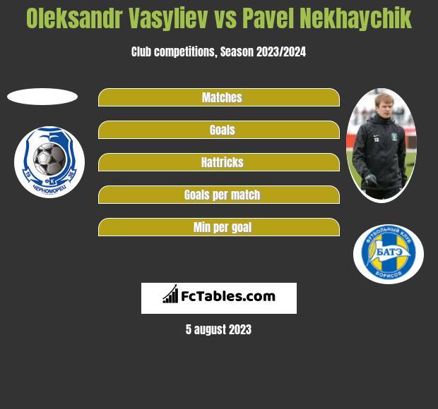 Oleksandr Vasyliev vs Pavel Nekhaychik h2h player stats