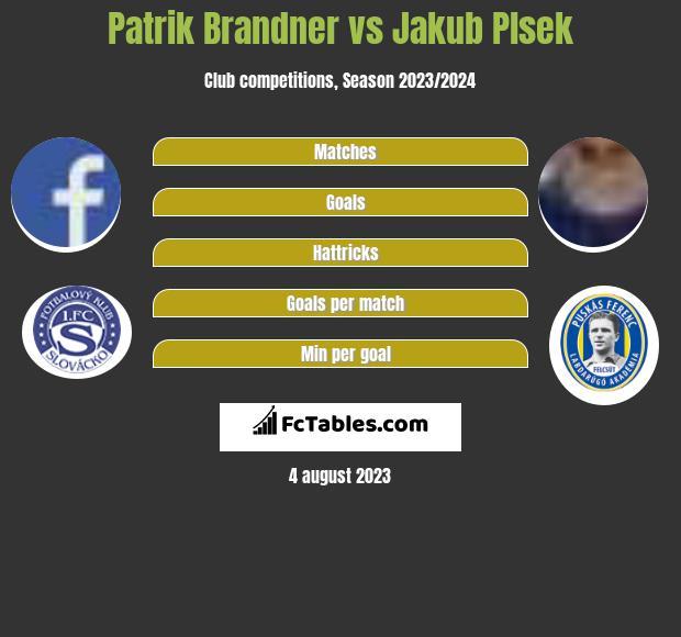 Patrik Brandner vs Jakub Plsek infographic