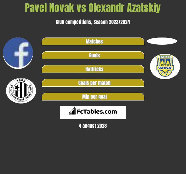 Pavel Novak vs Olexandr Azatskiy infographic