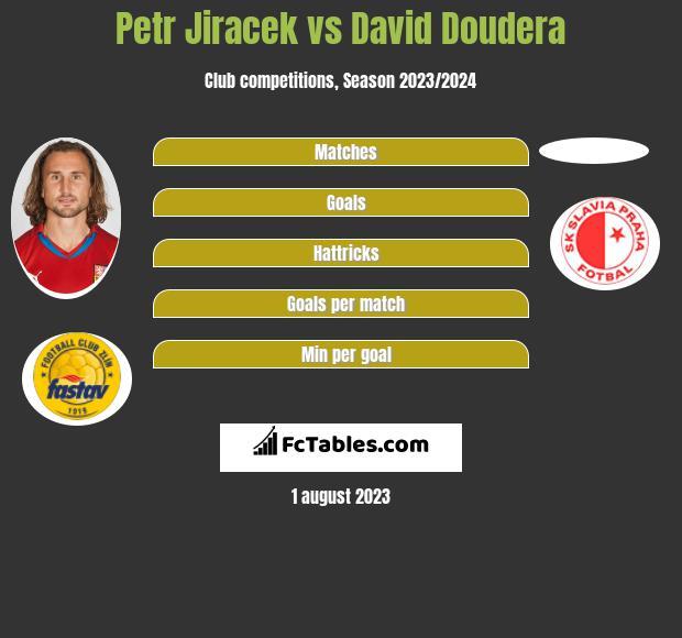 Petr Jiracek vs David Doudera infographic