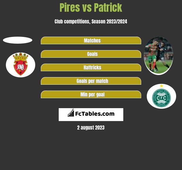 Pires vs Patrick h2h player stats
