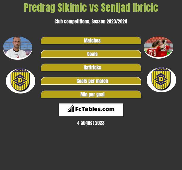 Predrag Sikimic vs Senijad Ibricic h2h player stats