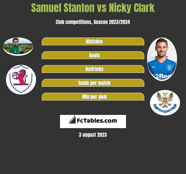 Samuel Stanton vs Nicky Clark infographic