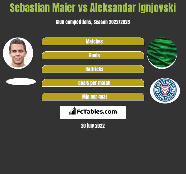 Sebastian Maier vs Aleksandar Ignjovski infographic