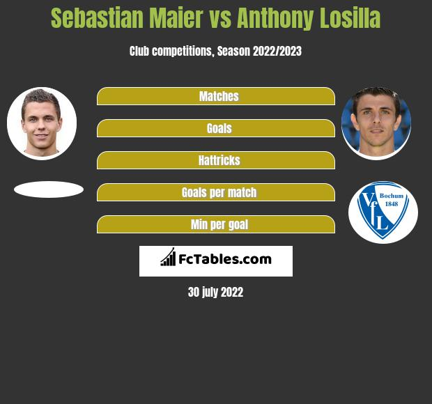 Sebastian Maier vs Anthony Losilla infographic