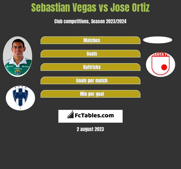 Sebastian Vegas vs Jose Ortiz infographic