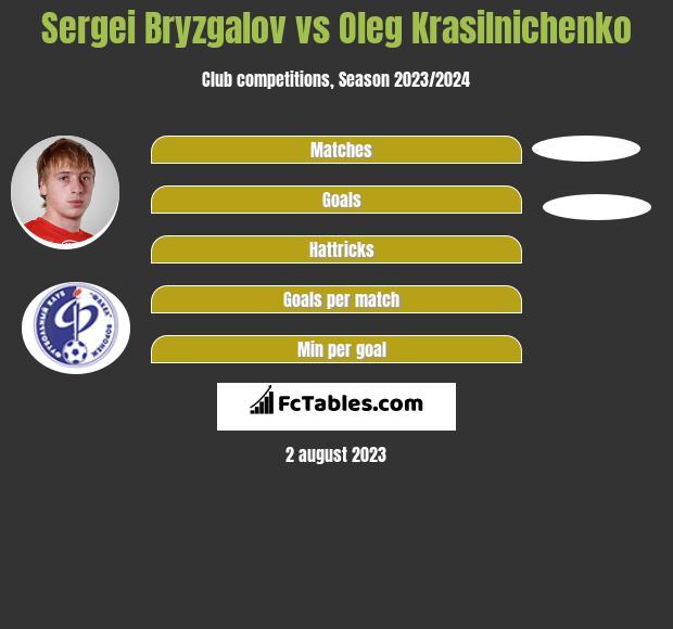 Sergei Bryzgalov vs Oleg Krasilnichenko infographic