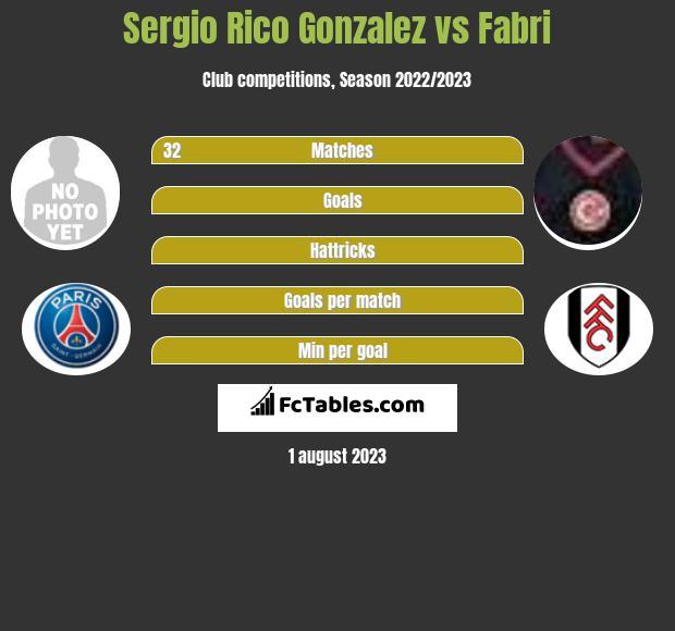 Sergio Rico Gonzalez vs Fabri infographic