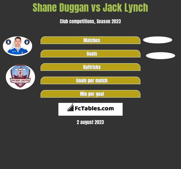 Shane Duggan vs Jack Lynch infographic