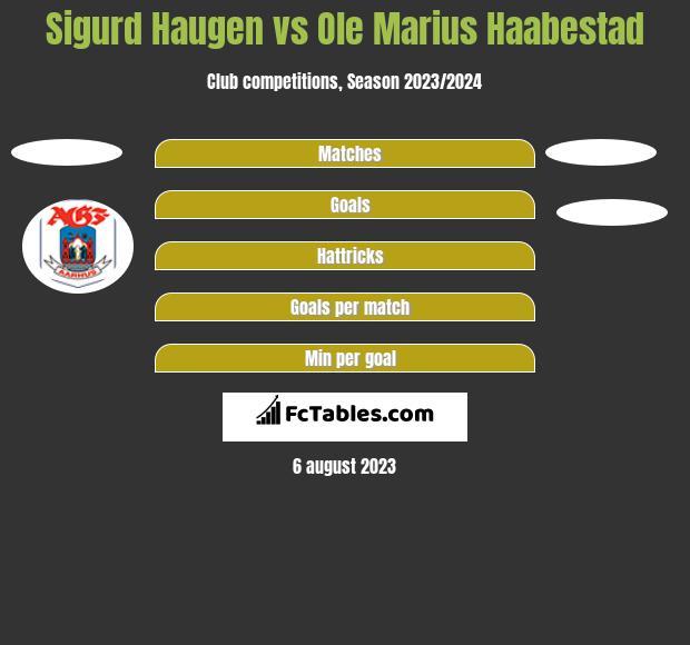 Sigurd Haugen vs Ole Marius Haabestad h2h player stats