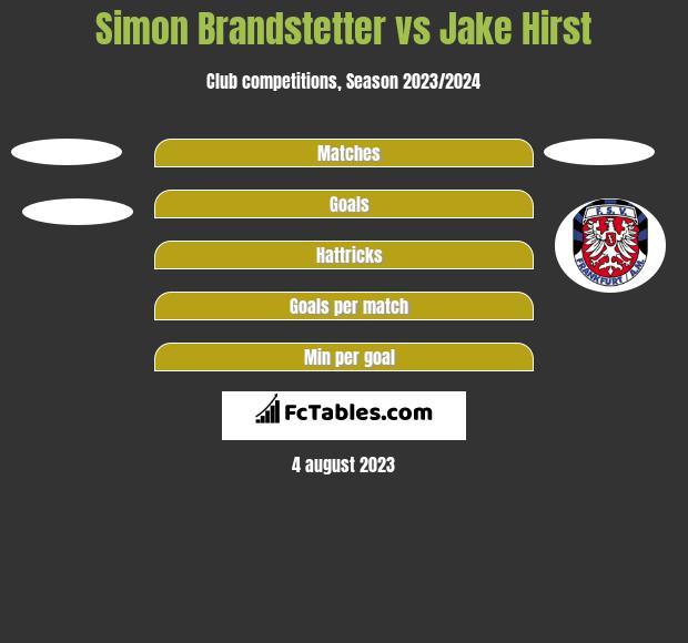 Simon Brandstetter vs Jake Hirst h2h player stats