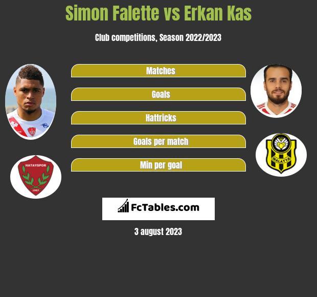 Simon Falette vs Erkan Kas infographic
