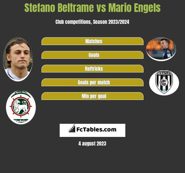 Stefano Beltrame vs Mario Engels infographic