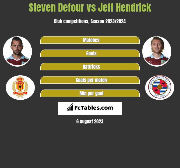 Steven Defour vs Jeff Hendrick infographic