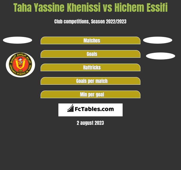 Taha Yassine Khenissi vs Hichem Essifi h2h player stats