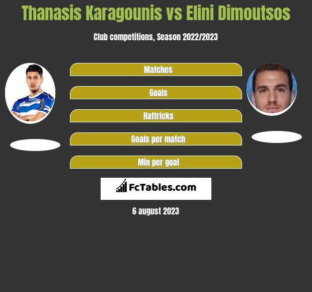 Thanasis Karagounis vs Elini Dimoutsos infographic