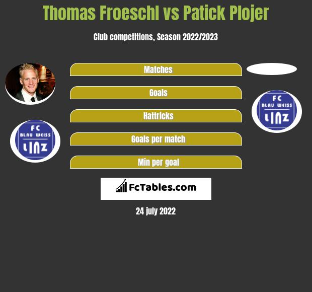 Thomas Froeschl vs Patick Plojer infographic
