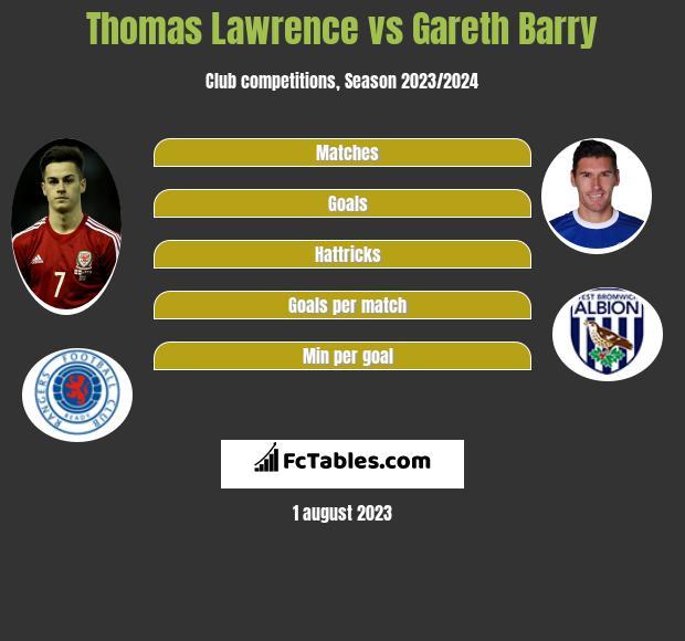 Thomas Lawrence vs Gareth Barry infographic