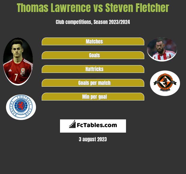 Thomas Lawrence vs Steven Fletcher infographic