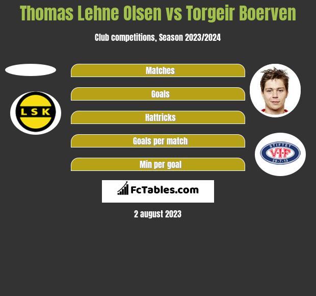 Thomas Lehne Olsen vs Torgeir Boerven h2h player stats