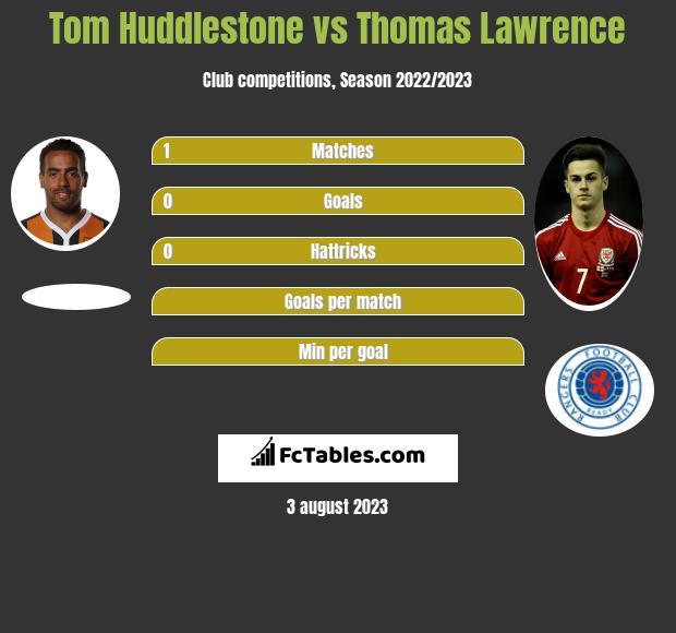 Tom Huddlestone vs Thomas Lawrence infographic