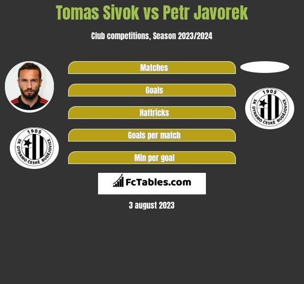 Tomas Sivok vs Petr Javorek infographic