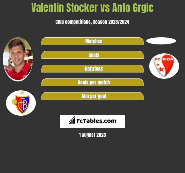 Valentin Stocker vs Anto Grgic infographic