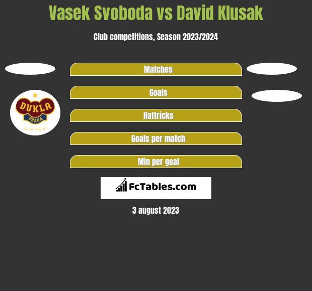 Vasek Svoboda vs David Klusak h2h player stats