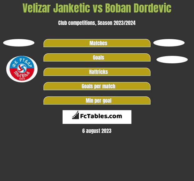 Velizar Janketic vs Boban Dordevic h2h player stats